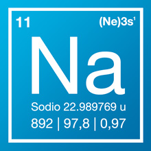 simbolo sodio Na (Natrium)