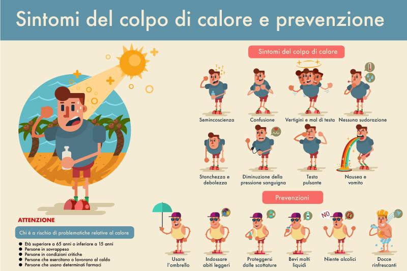 colpo di calore i sintomi dati dal caldo e come prevenirli