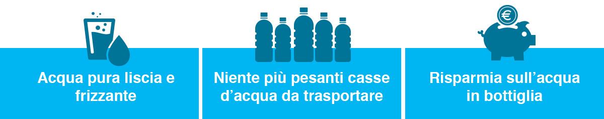 vantaggi nell'avere un depuratore acqua domestico installato in casa